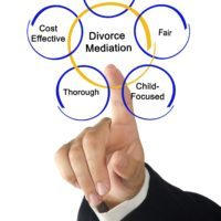 divorce mediation -min